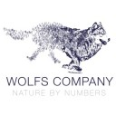 Wolfs Company